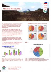 Mineral Accounts