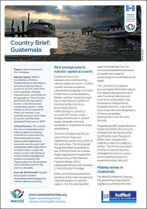 Country Brief: Guatemala