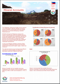 Snapshot: Mineral Accounts for the Philippines