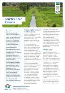 Country Brief: Rwanda