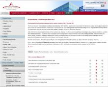 Statistics Austria: Environmental Conditions and Behaviour
