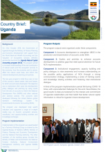Updated Country Brief: Uganda