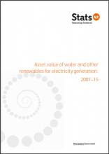 New Zealand Asset value of water and other renewables for electricity generation 2007–15